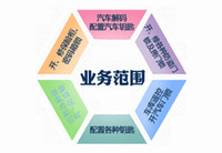九江开锁公司业务范围